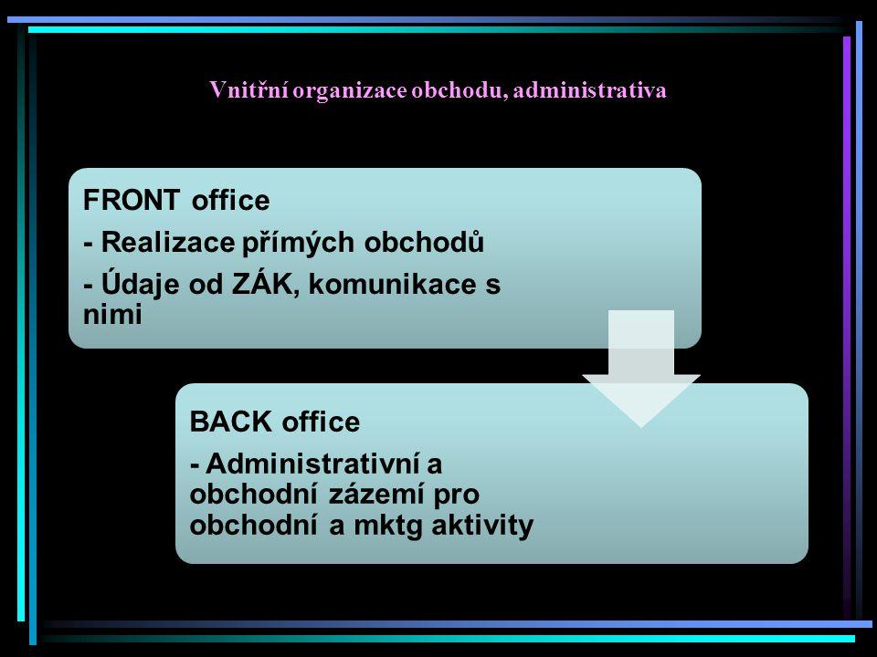 Vnitřní organizace obchodu, administrativa