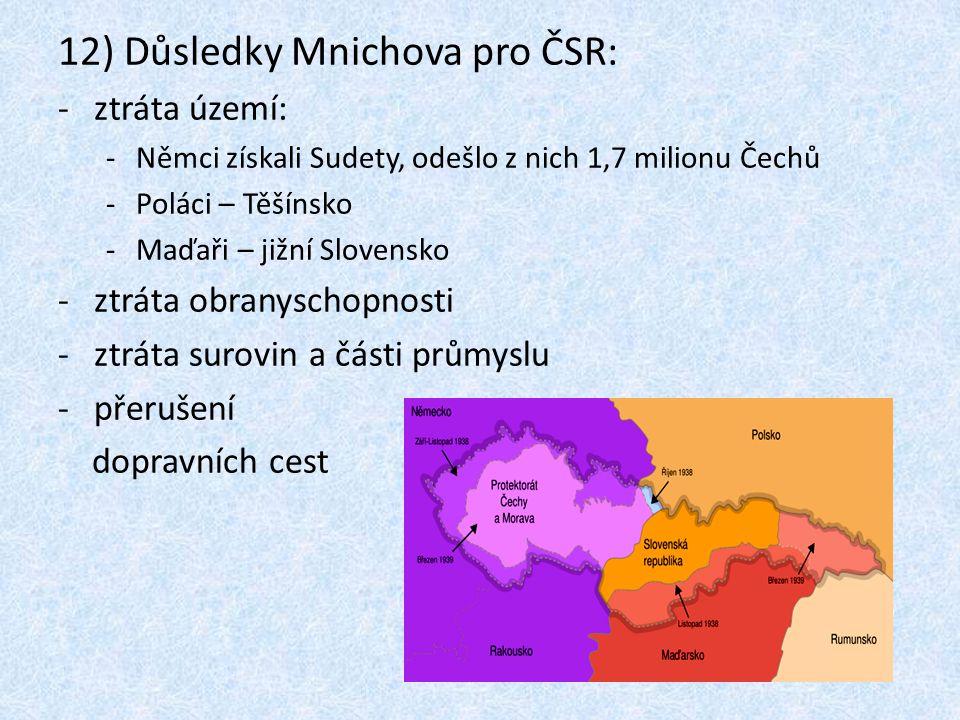 12) Důsledky Mnichova pro ČSR: