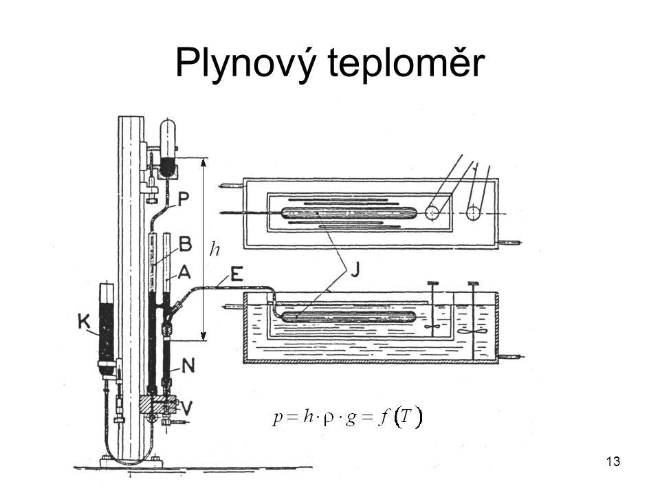 Plynový teploměr P9