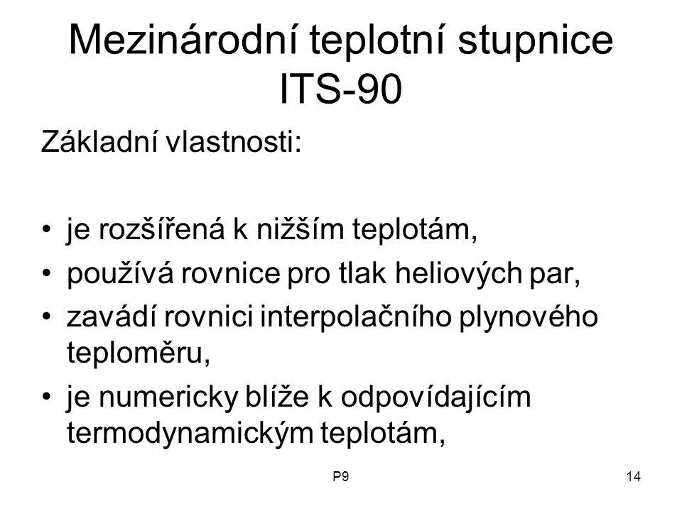 Mezinárodní teplotní stupnice ITS-90