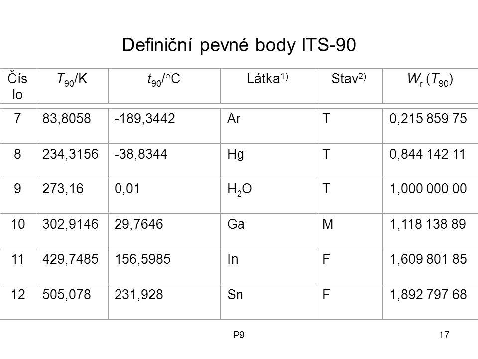 Definiční pevné body ITS-90