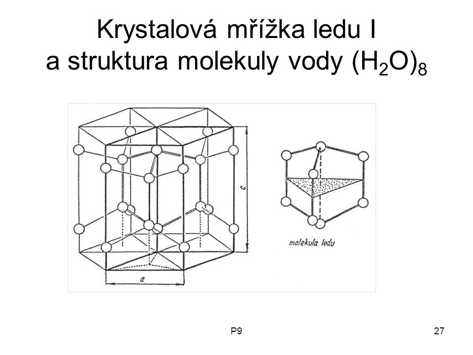 Krystalová mřížka ledu I a struktura molekuly vody (H2O)8