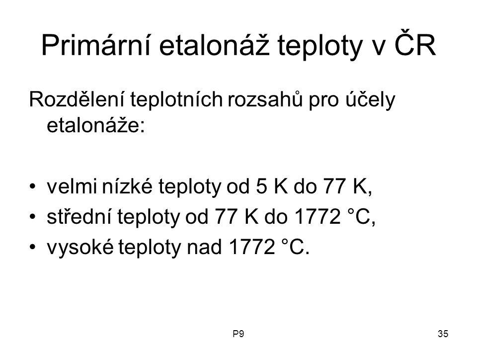 Primární etalonáž teploty v ČR