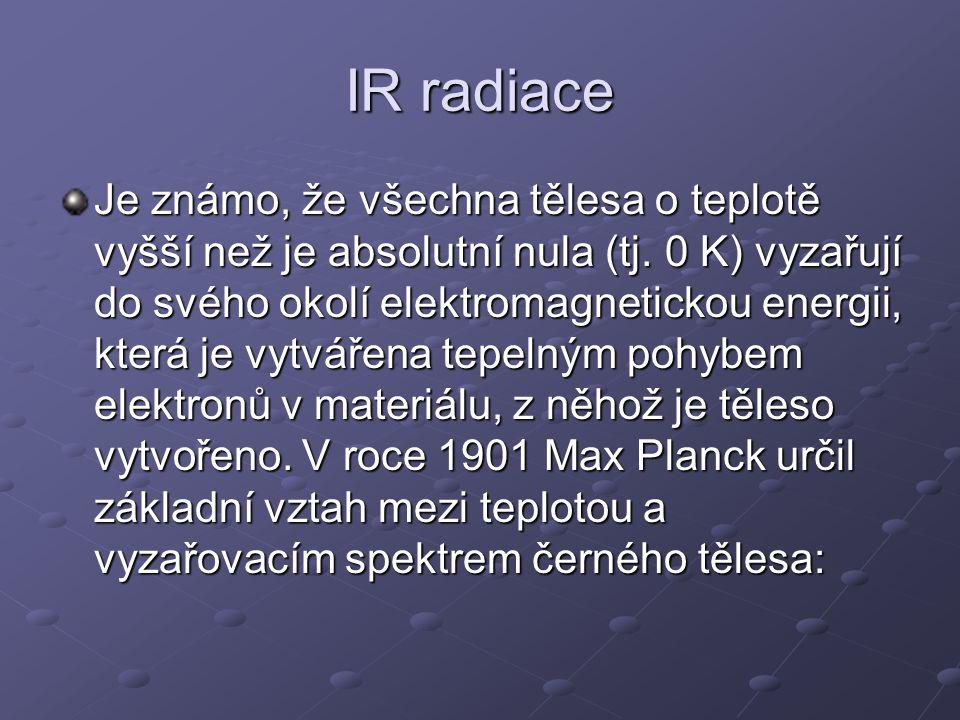 IR radiace