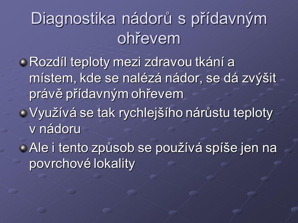 Diagnostika nádorů s přídavným ohřevem
