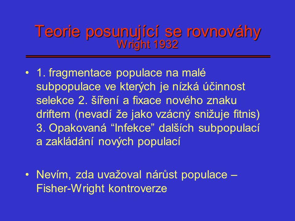 Teorie posunující se rovnováhy Wright 1932