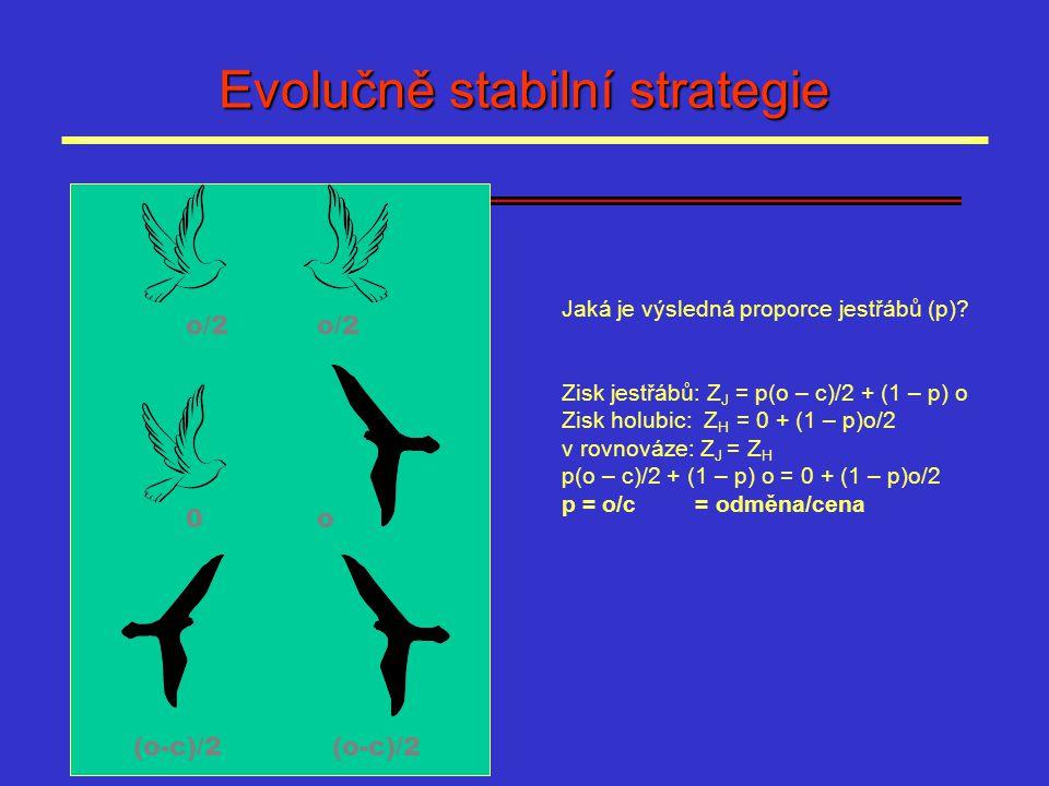 Evolučně stabilní strategie
