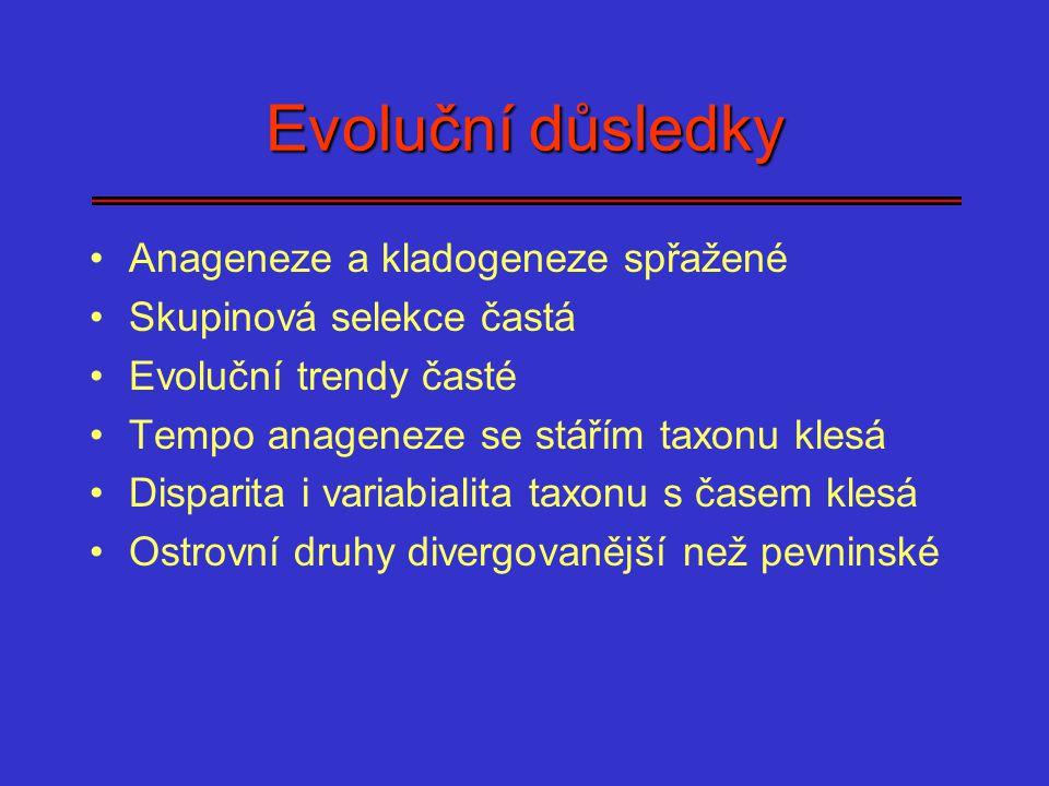 Evoluční důsledky Anageneze a kladogeneze spřažené