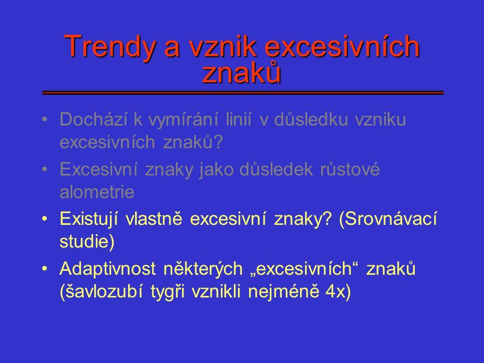 Trendy a vznik excesivních znaků