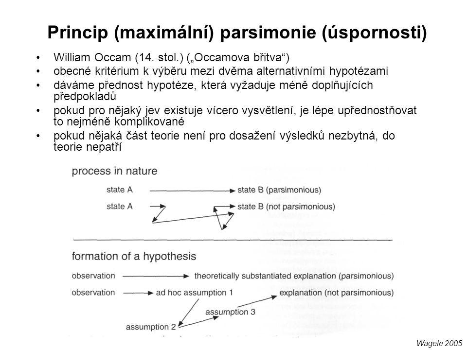 Princip (maximální) parsimonie (úspornosti)