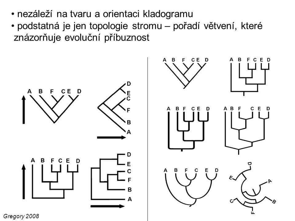 nezáleží na tvaru a orientaci kladogramu