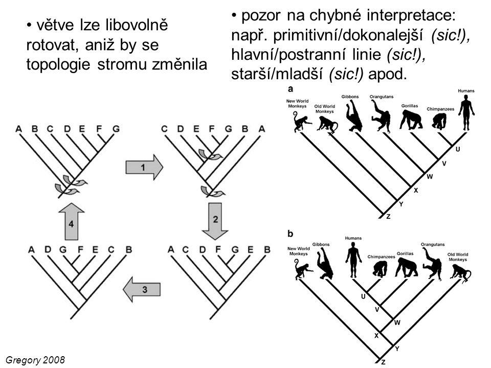 větve lze libovolně rotovat, aniž by se topologie stromu změnila