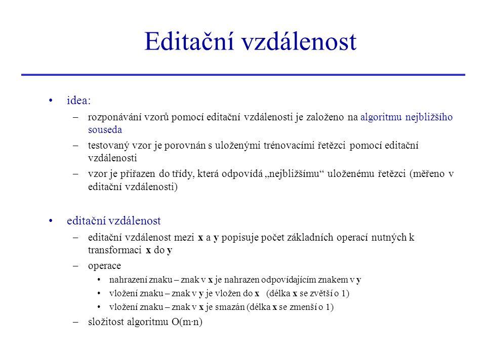 Editační vzdálenost idea: editační vzdálenost