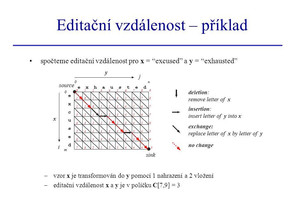 Editační vzdálenost – příklad