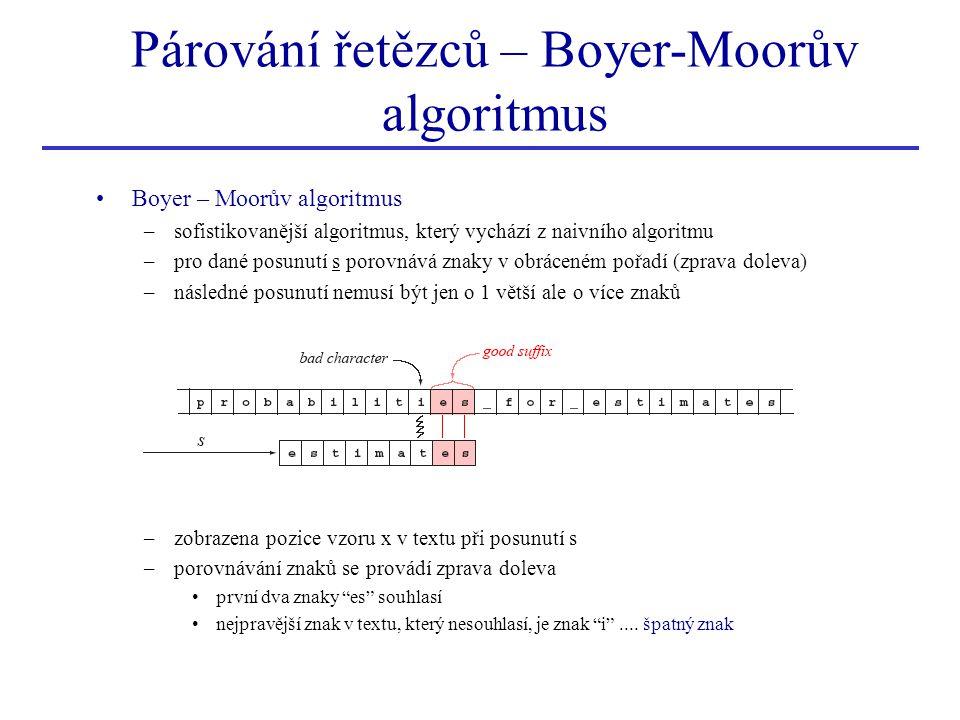 Párování řetězců – Boyer-Moorův algoritmus