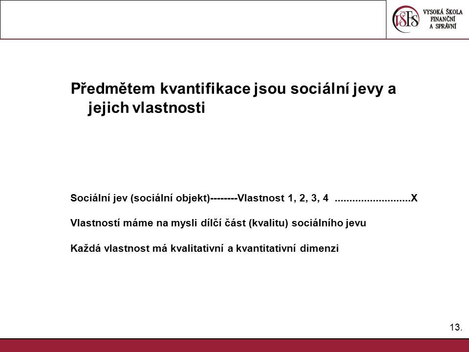 Předmětem kvantifikace jsou sociální jevy a jejich vlastnosti