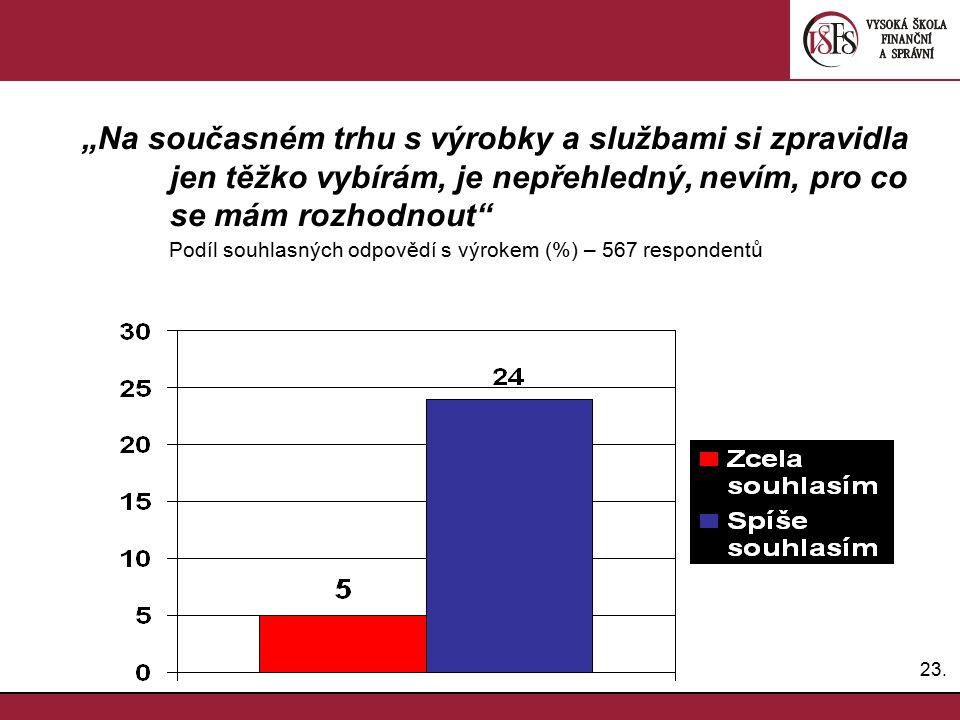 """""""Na současném trhu s výrobky a službami si zpravidla jen těžko vybírám, je nepřehledný, nevím, pro co se mám rozhodnout Podíl souhlasných odpovědí s výrokem (%) – 567 respondentů"""