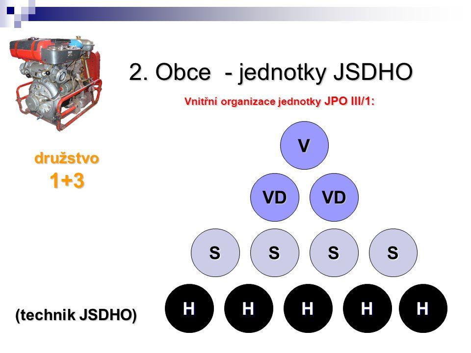 2. Obce - jednotky JSDHO V VD S H družstvo 1+3 (technik JSDHO)