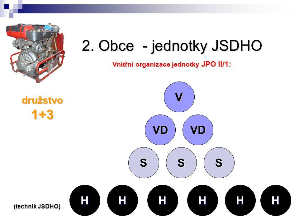 2. Obce - jednotky JSDHO V VD S H družstvo 1+3
