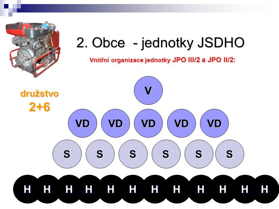 2. Obce - jednotky JSDHO V VD S H družstvo 2+6