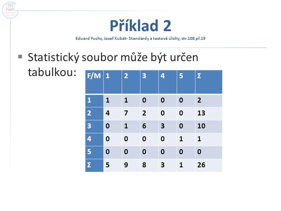 Příklad 2 Eduard Fuchs, Josef Kubát- Standardy a testové úlohy, str