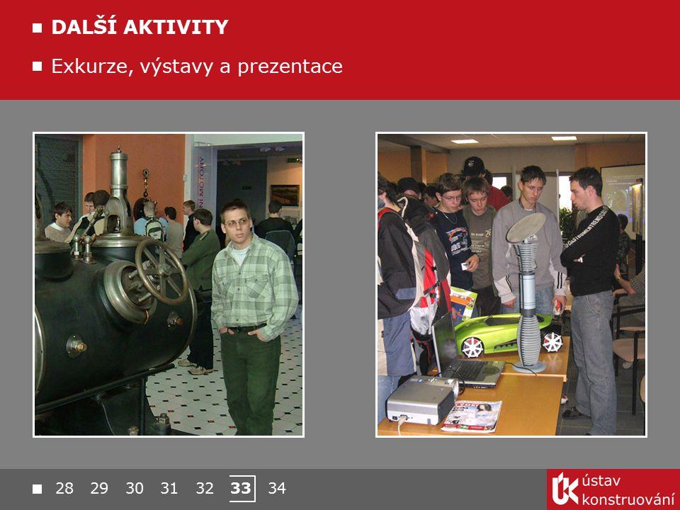 Exkurze, výstavy a prezentace