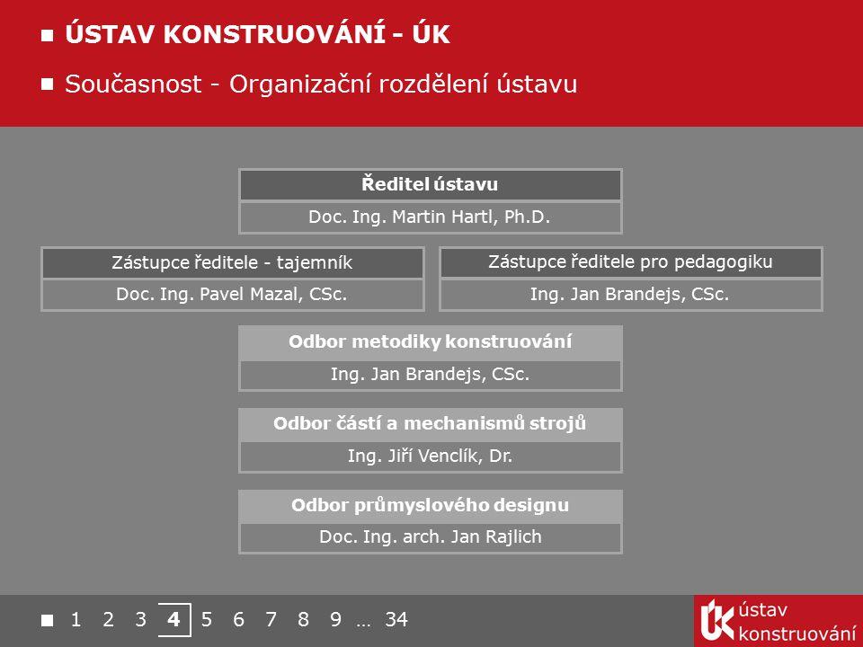 ÚSTAV KONSTRUOVÁNÍ - ÚK
