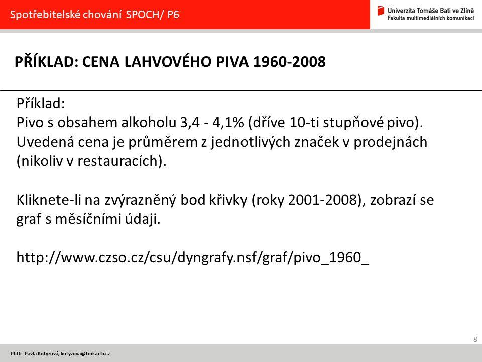 Příklad: Cena lahvového piva 1960-2008