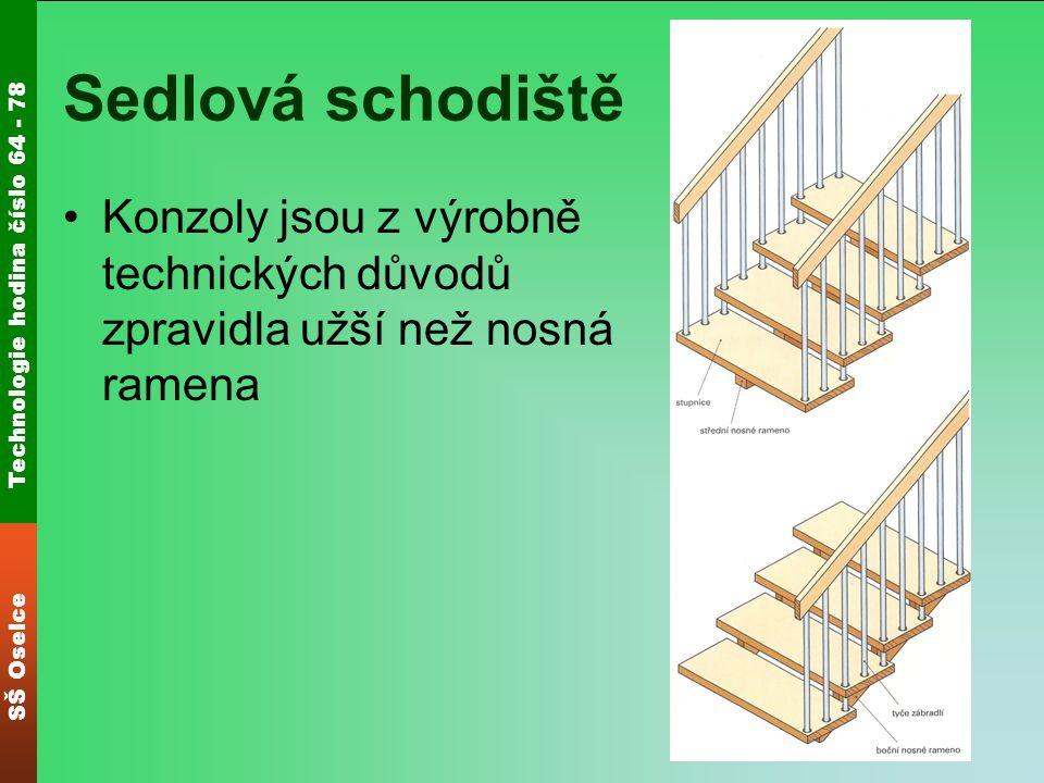 Sedlová schodiště Konzoly jsou z výrobně technických důvodů zpravidla užší než nosná ramena
