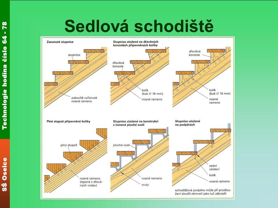 Sedlová schodiště
