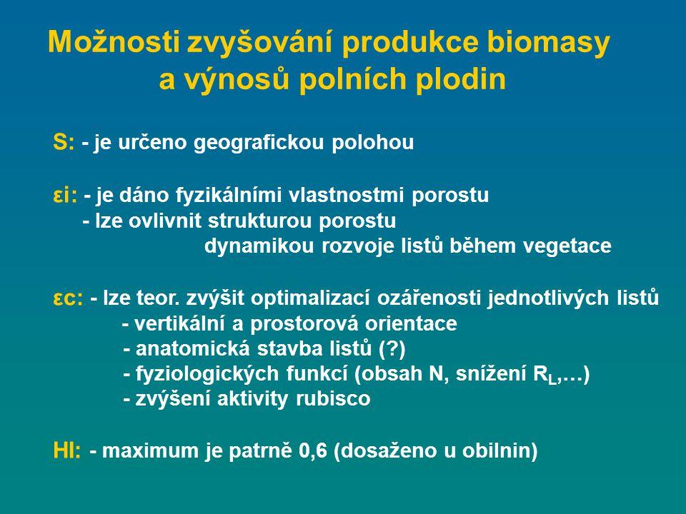 Možnosti zvyšování produkce biomasy a výnosů polních plodin