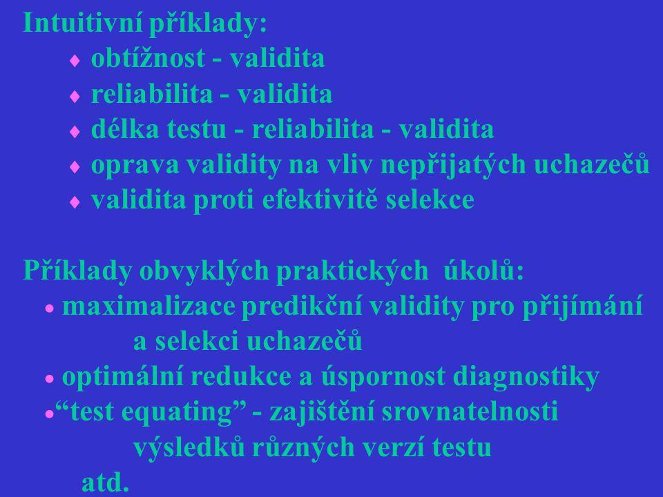  délka testu - reliabilita - validita