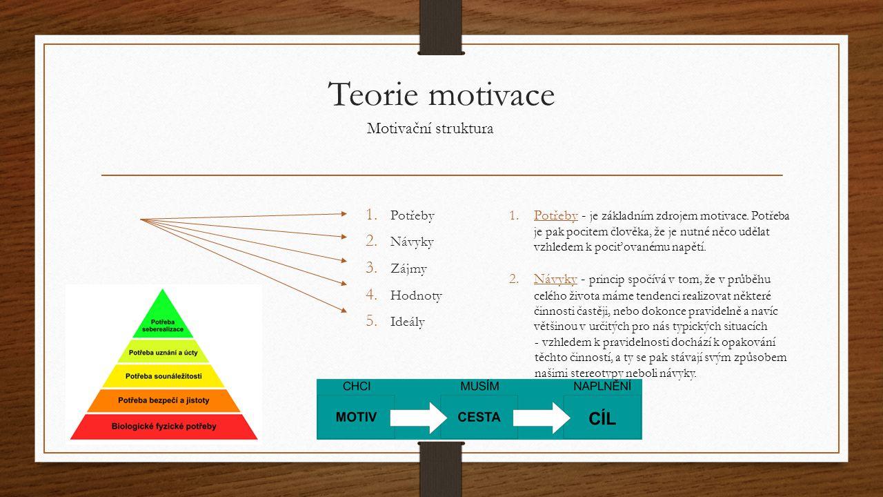 Teorie motivace Motivační struktura Potřeby Návyky Zájmy Hodnoty