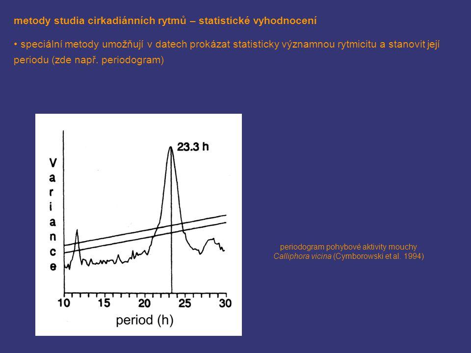 metody studia cirkadiánních rytmů – statistické vyhodnocení