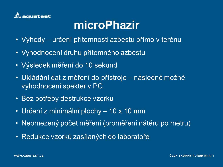 microPhazir Výhody – určení přítomnosti azbestu přímo v terénu