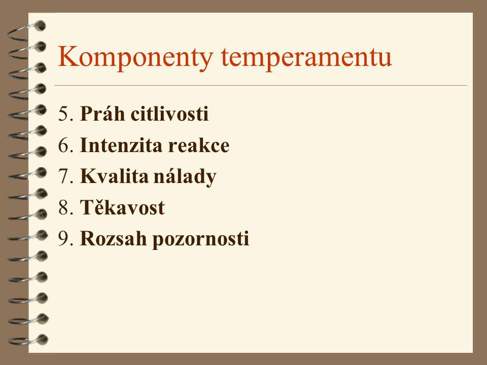 Komponenty temperamentu