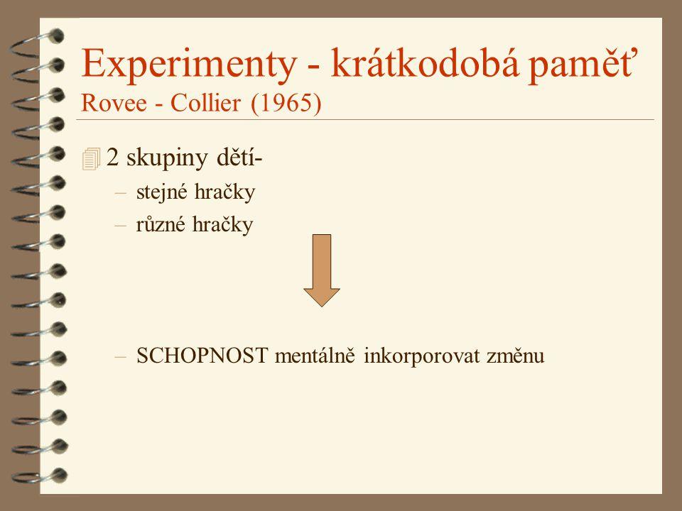 Experimenty - krátkodobá paměť Rovee - Collier (1965)