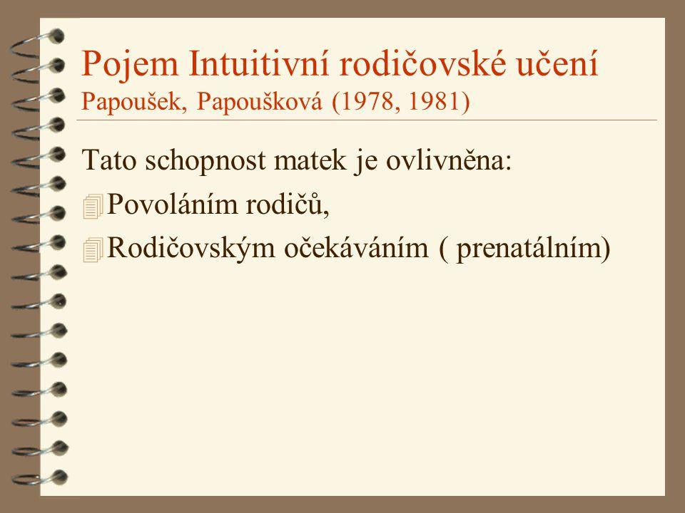 Pojem Intuitivní rodičovské učení Papoušek, Papoušková (1978, 1981)