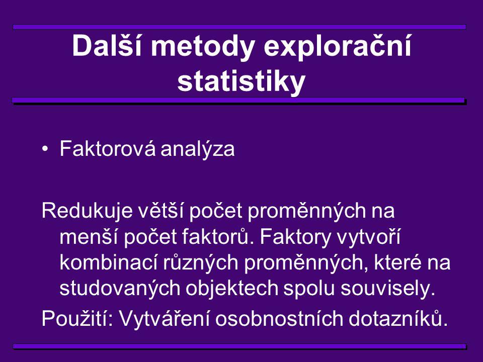 Další metody explorační statistiky