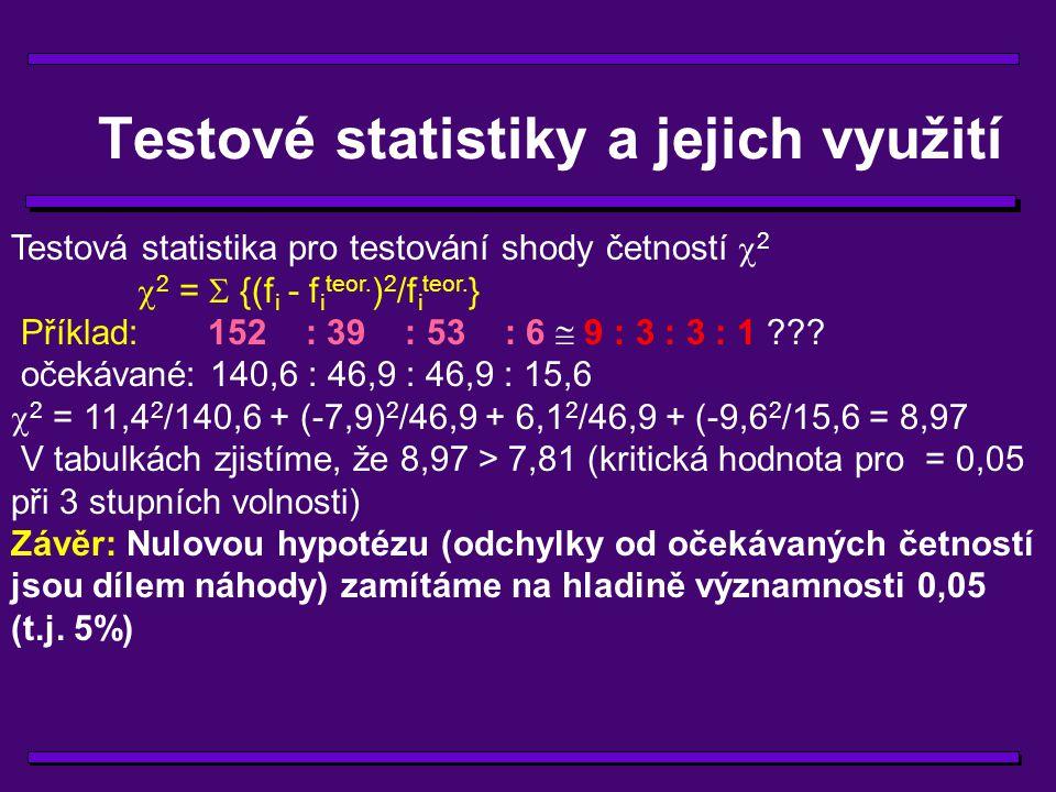 Testové statistiky a jejich využití