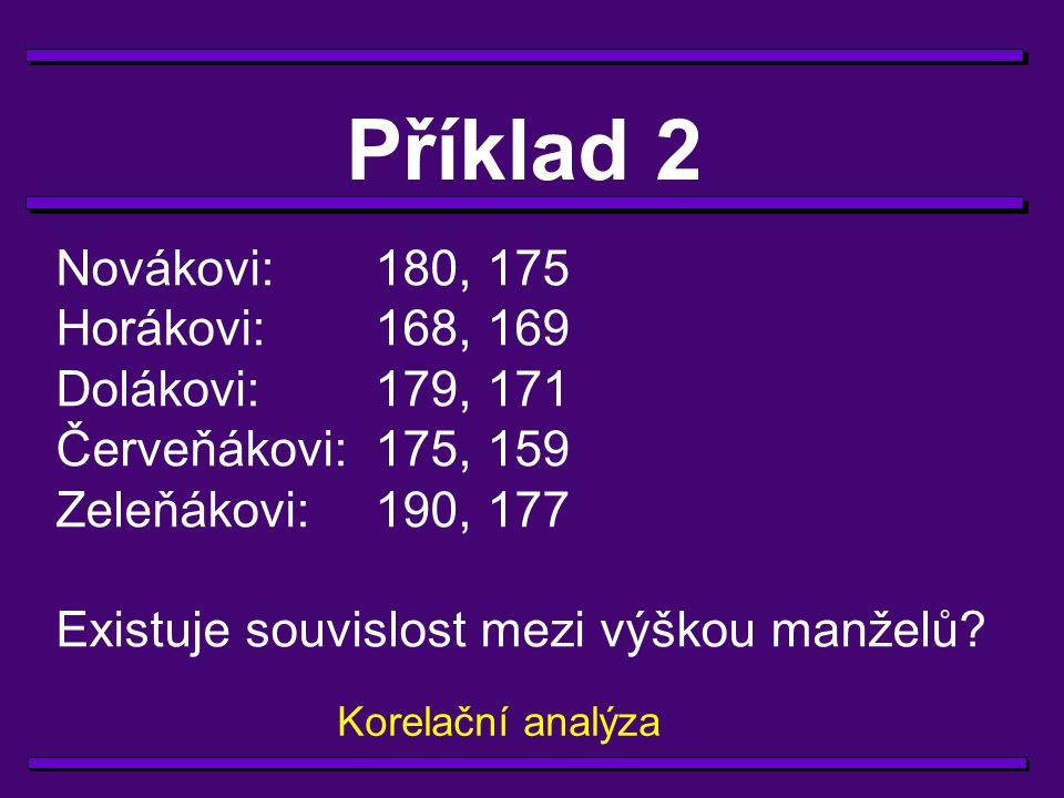 Příklad 2 Novákovi: 180, 175 Horákovi: 168, 169 Dolákovi: 179, 171