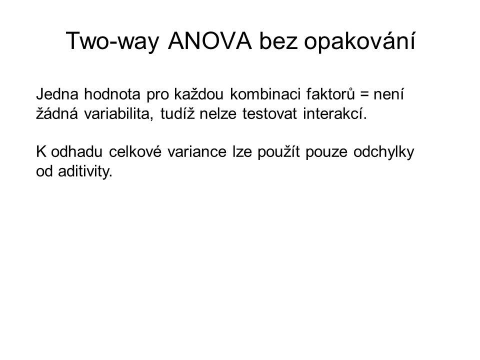 Two-way ANOVA bez opakování