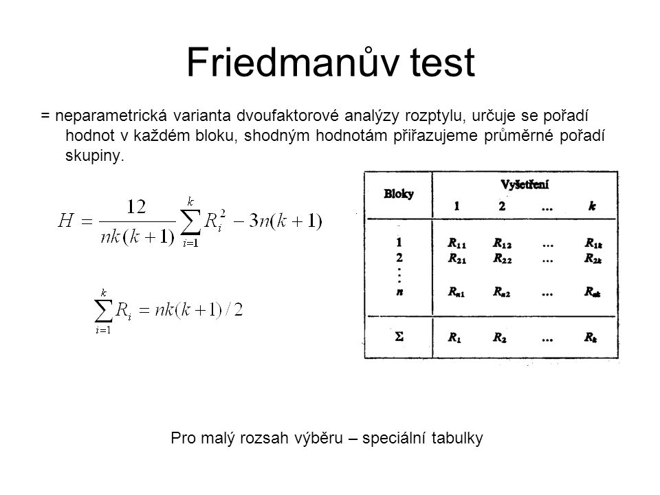 Friedmanův test