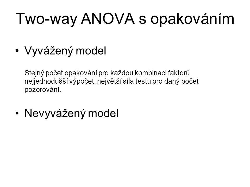 Two-way ANOVA s opakováním