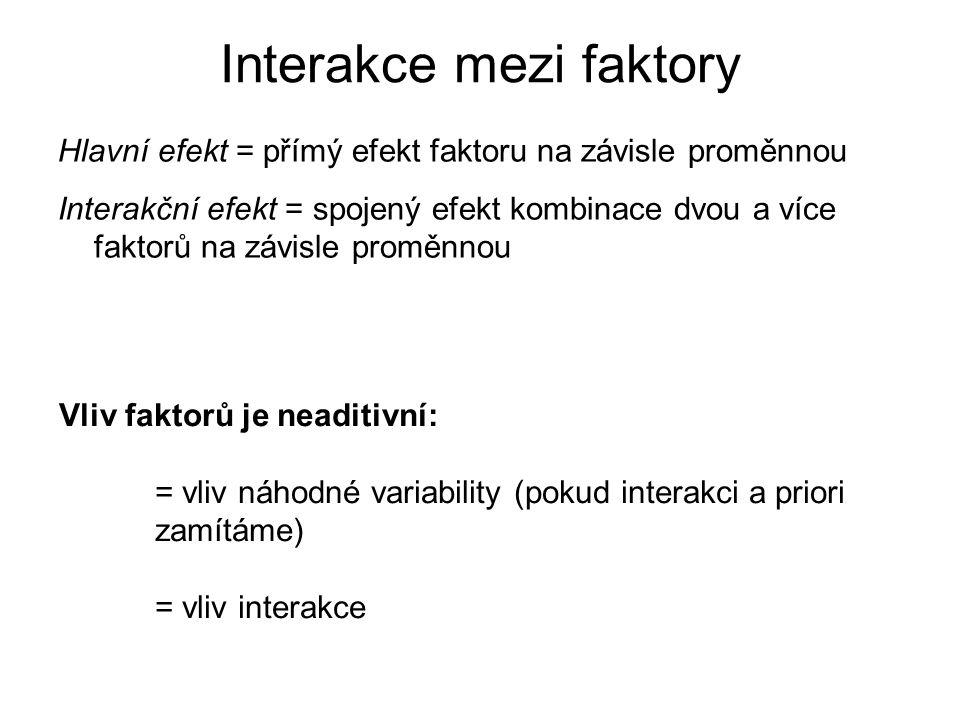 Interakce mezi faktory