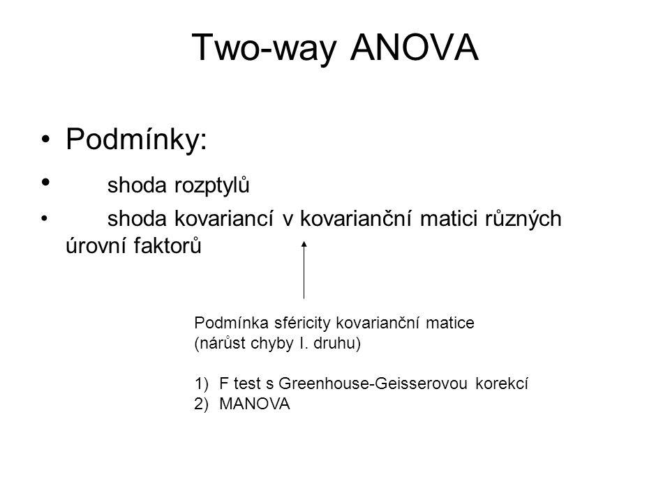 Two-way ANOVA Podmínky: shoda rozptylů