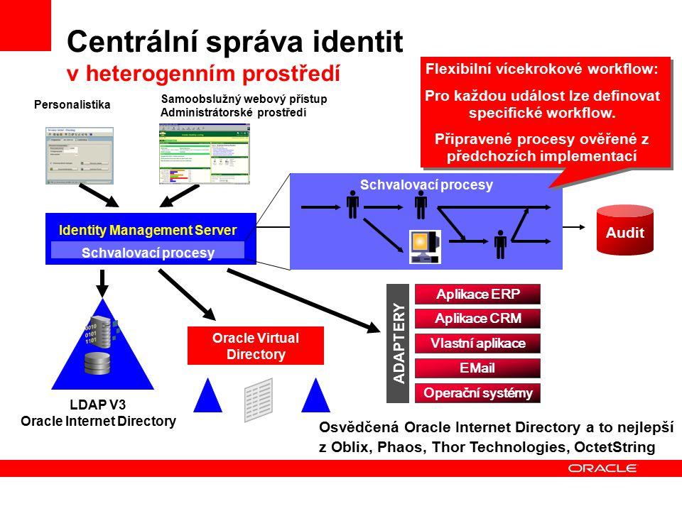 Centrální správa identit v heterogenním prostředí