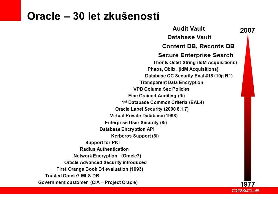 Oracle – 30 let zkušeností