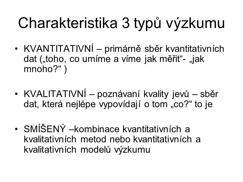 Charakteristika 3 typů výzkumu