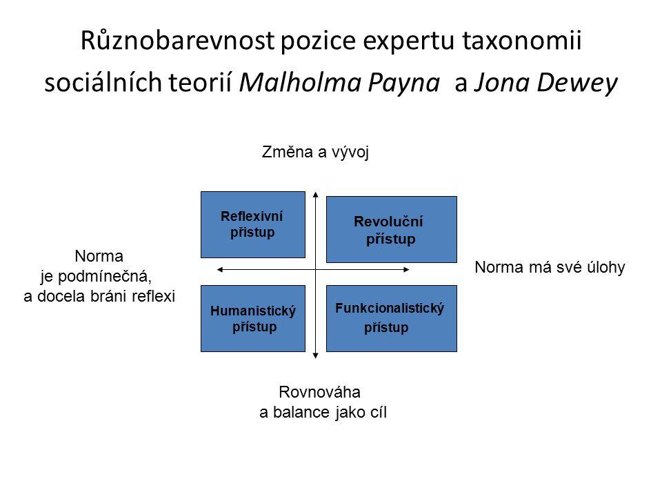 Různobarevnost pozice expertu taxonomii sociálních teorií Malholma Payna a Jona Dewey